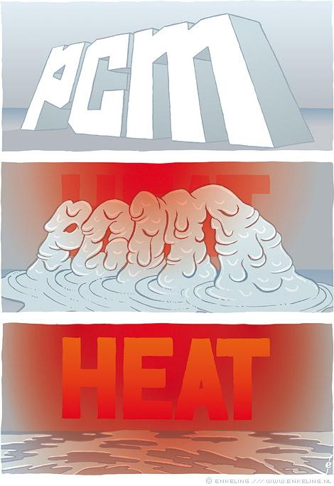 PCM, illustration, typografie, Phase Change Material, commission, Enkeling, 2014